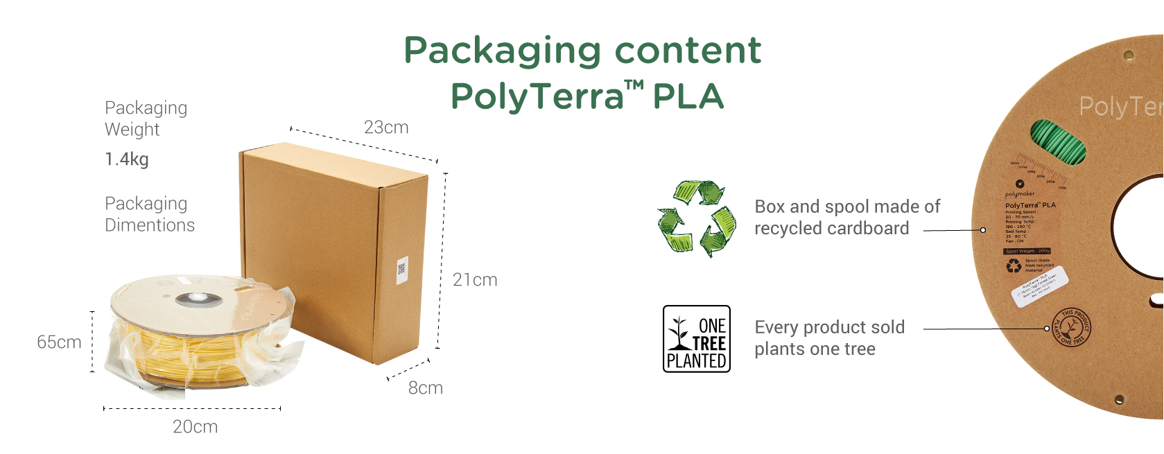 PolyTerra-Packaging-Content.png